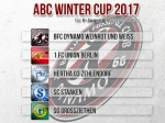 Am Sonntag, den 19.02.2017 richtet unsere U8 den ABC-Winter Cup aus