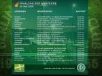 Berliner Pilsner-Pokal: Anstoßzeit des Finals festgelegt